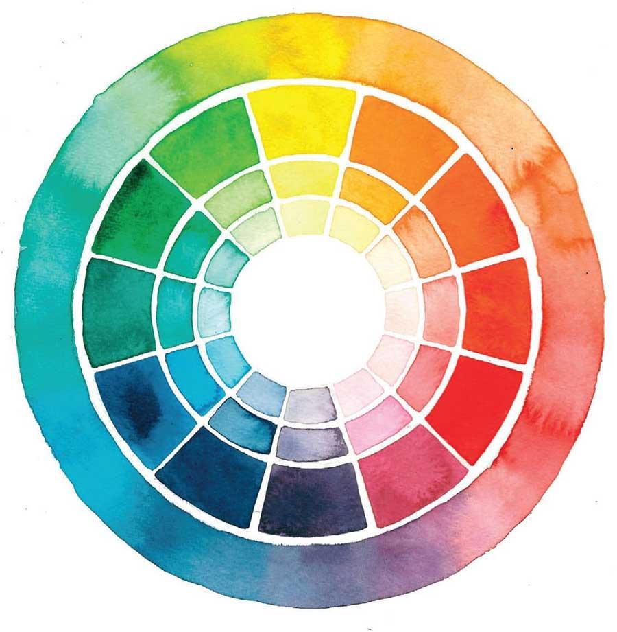 roda de cores aquarela