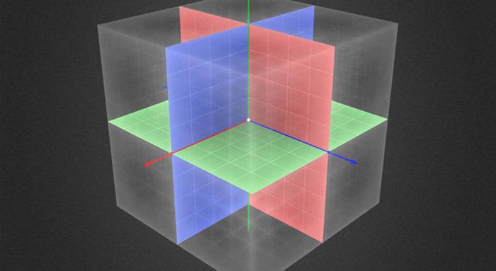 Sistema de coordenadas cartesianas tridimensionais
